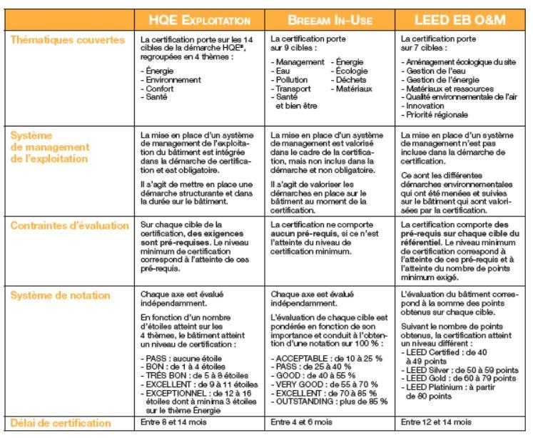 Principe_fonctionnement_certifications