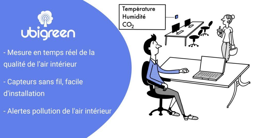 Capteurs de Mesure qualité de l'air